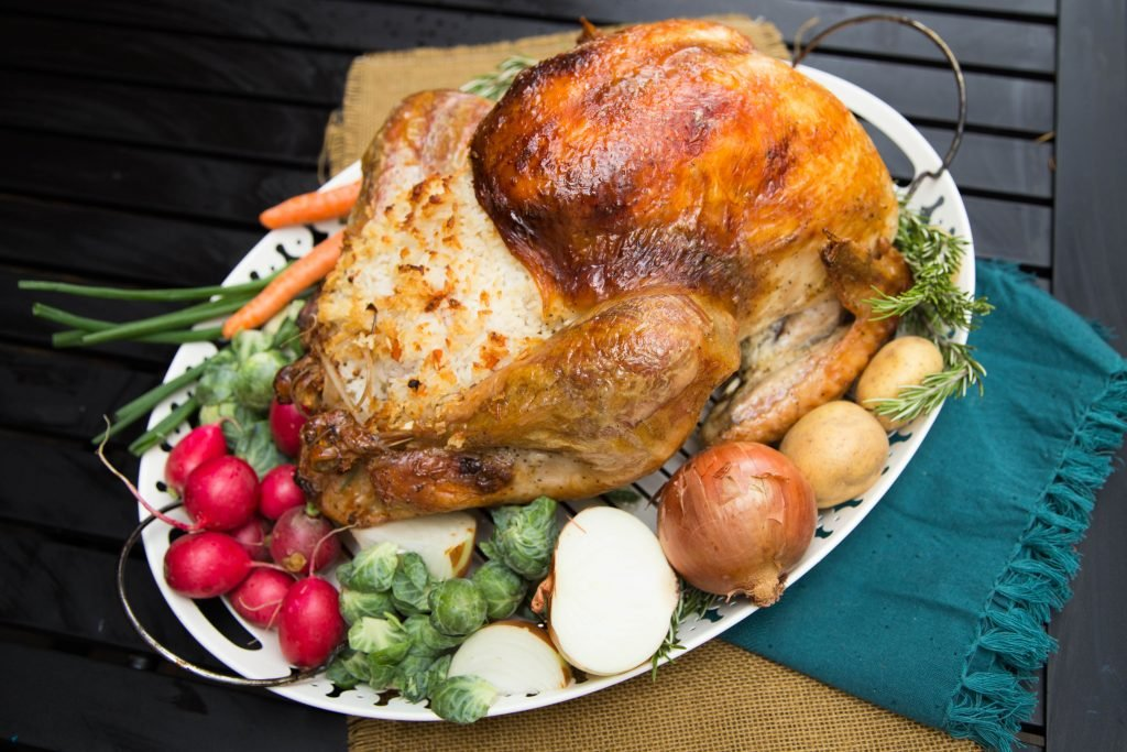 Easiest Roasted Turkey Recipe